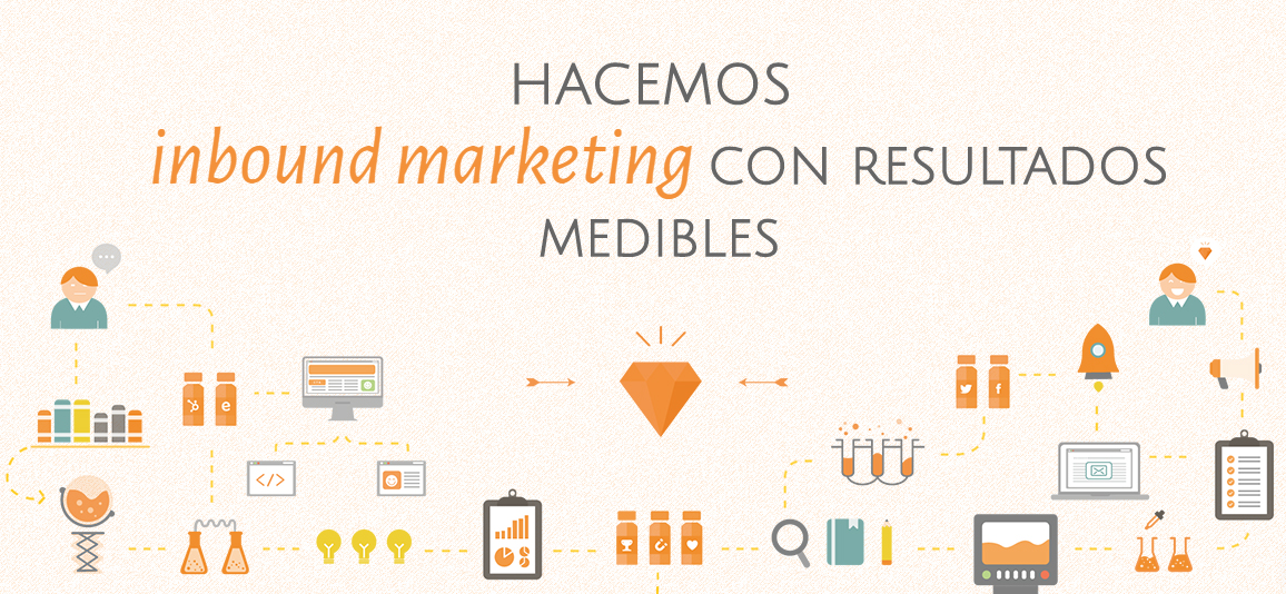 Desayunos con Inbound Marketing