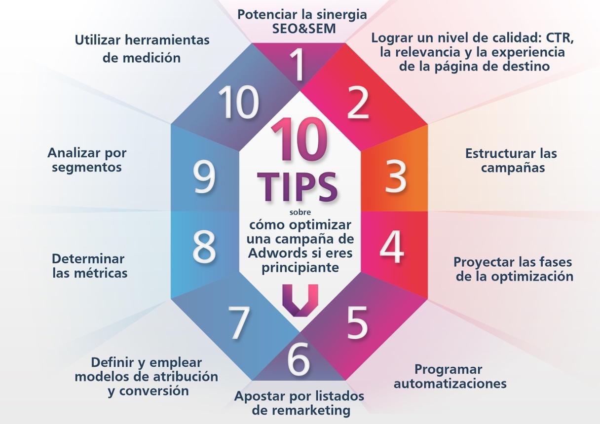 Infografa_10_TIPS