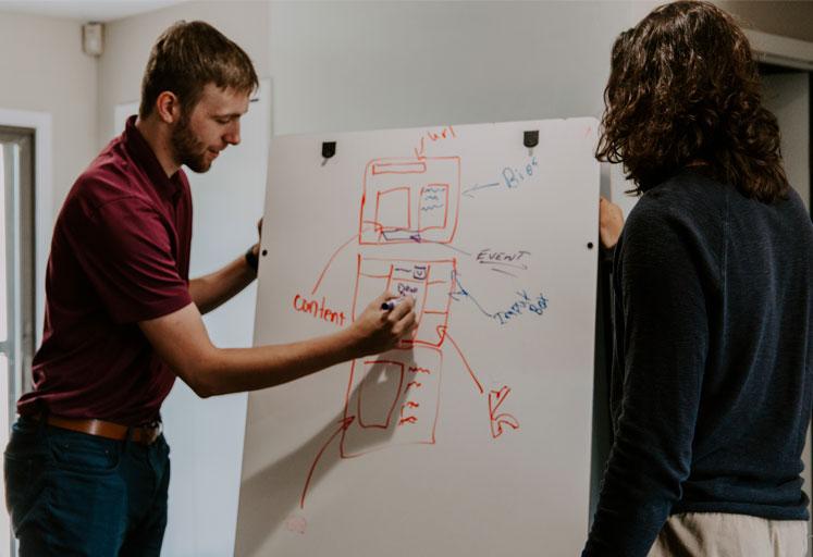 ¿Podemos escalar un modelo de venta B2B? Es posible gracias a los modelos End2End